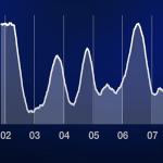De slaapcyclus die we iedere nacht doorlopen