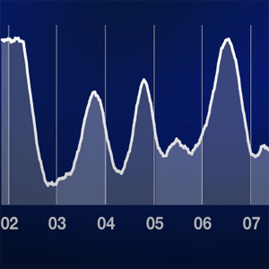 slaapcyclus - HOW WORKS THE THE SLEEP CYCLE WE WALK THROUGH EVERY NIGHT